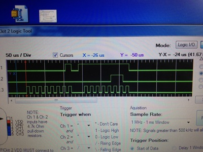 Pic kit 2 Logic Analyzer tool output for a SPI command to the RFM22B